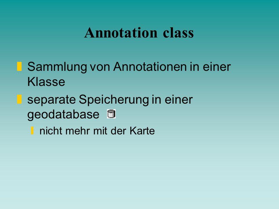 Annotation class zSammlung von Annotationen in einer Klasse zseparate Speicherung in einer geodatabase ynicht mehr mit der Karte