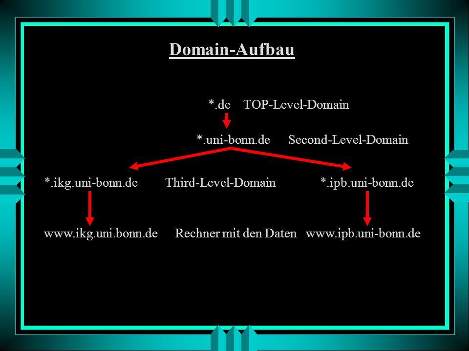 - Domänennamen unterhalb dieser sogenannten Second Level Domains werden von den Besitzern der Second Level Domains selbst verwaltet.... und weiter geh