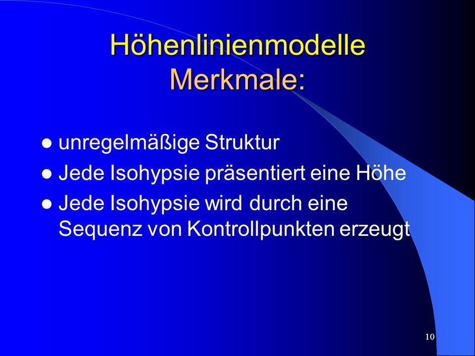 9 Höhenlinienmodelle Stichpunkte: Besteht aus einer Menge von Höhenlinien (Isohypsien) Heutzutage seltene Anwendung