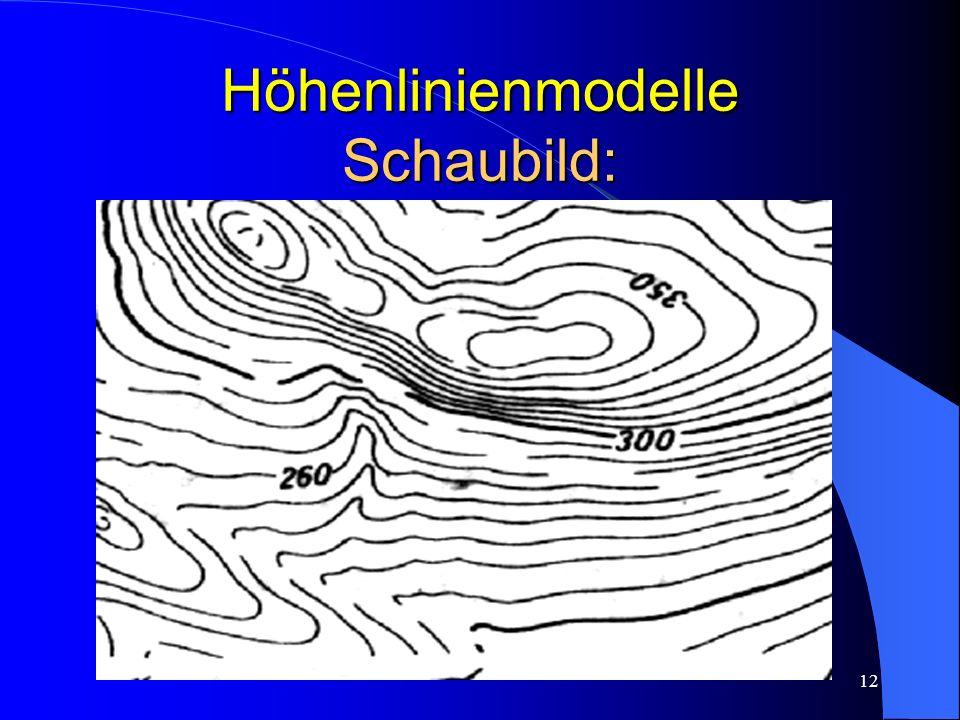 11 Höhenlinienmodelle Nachteile: Höhe wird nur für kleine Teilbereiche angegeben Punkte müssen interpoliert werden Separate Speicherung der Kontrollpu