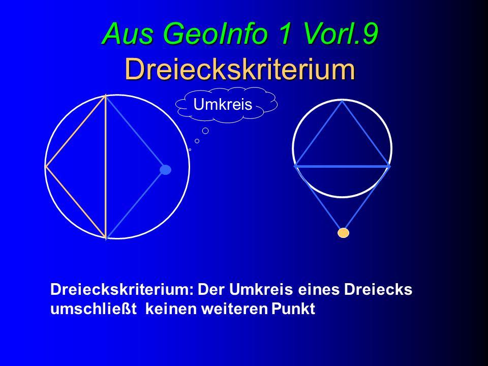 23 Wir erinnern uns: Das Delaunay-Kriterium verlangt, dass die bei der Triangulation erzeugten Dreiecke möglichst gleichwinklig sein müssen, um numeri