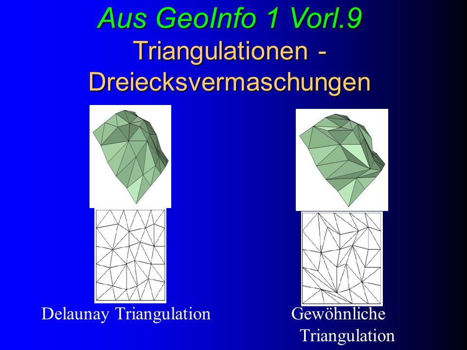 Aus GeoInfo 1 Vorl.9 Dreieckskriterium Dreieckskriterium: Der Umkreis eines Dreiecks umschließt keinen weiteren Punkt Umkreis