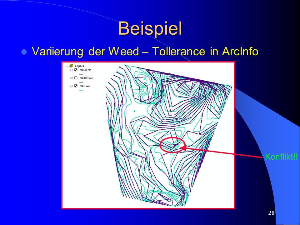 27 Definition Die Weed-Tolerance bestimmt also den minimalen Abstand zweier Vertices bei geraden Linien.