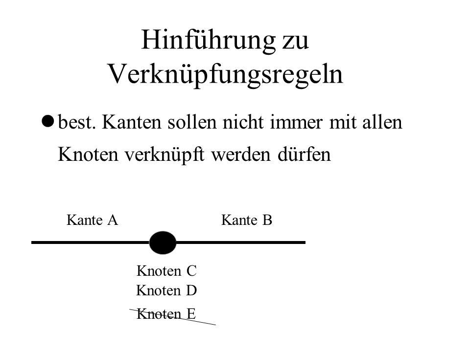 Hinführung zu Verknüpfungsregeln lbest. Kanten sollen nicht immer mit allen Knoten verknüpft werden dürfen Kante AKante B Knoten C Knoten D Knoten E