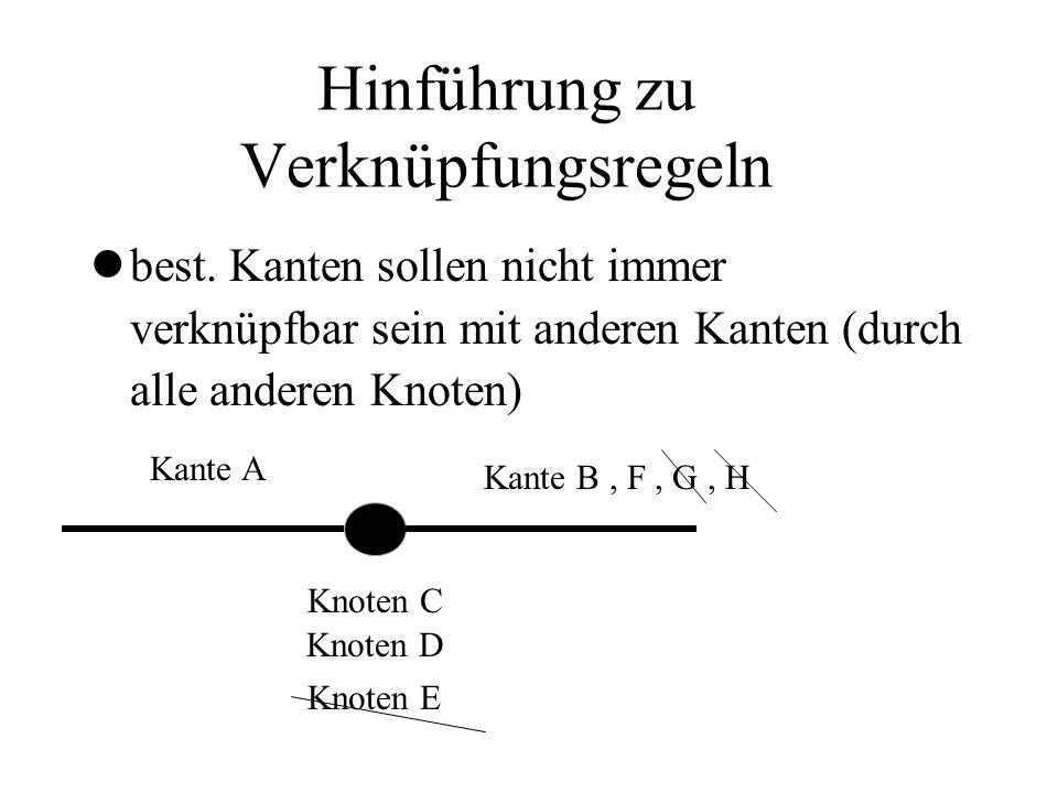 Hinführung zu Verknüpfungsregeln lbest. Kanten sollen nicht immer verknüpfbar sein mit anderen Kanten (durch alle anderen Knoten) Kante A Kante B, F,