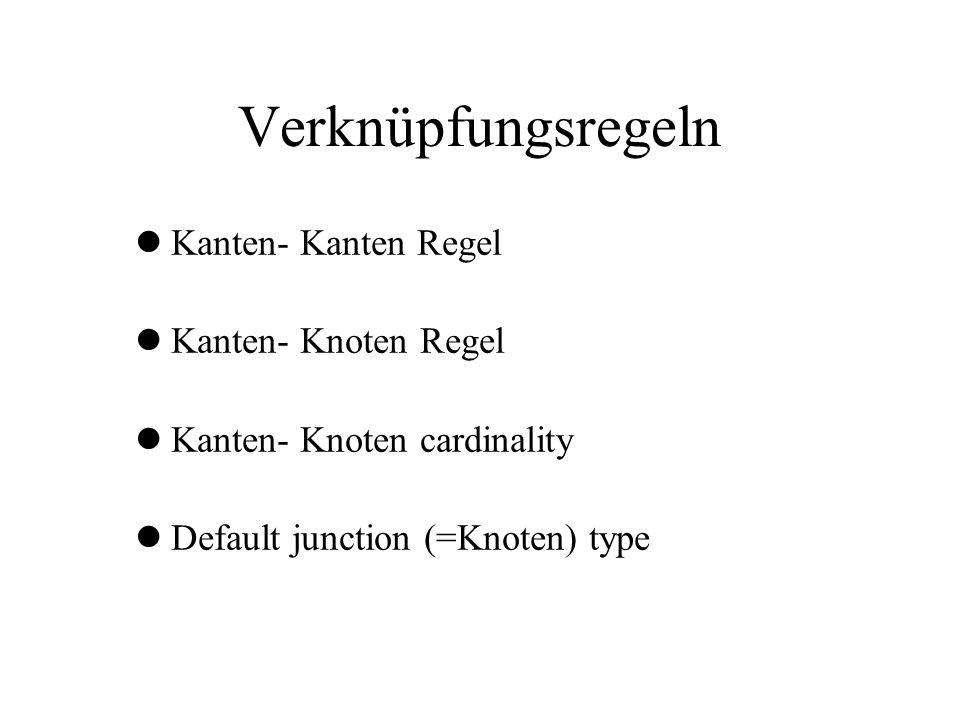 Verknüpfungsregeln lKanten- Kanten Regel lKanten- Knoten Regel lKanten- Knoten cardinality lDefault junction (=Knoten) type