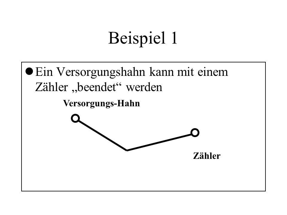 Beispiel 1 lEin Versorgungshahn kann mit einem Zähler beendet werden Zähler Versorgungs-Hahn