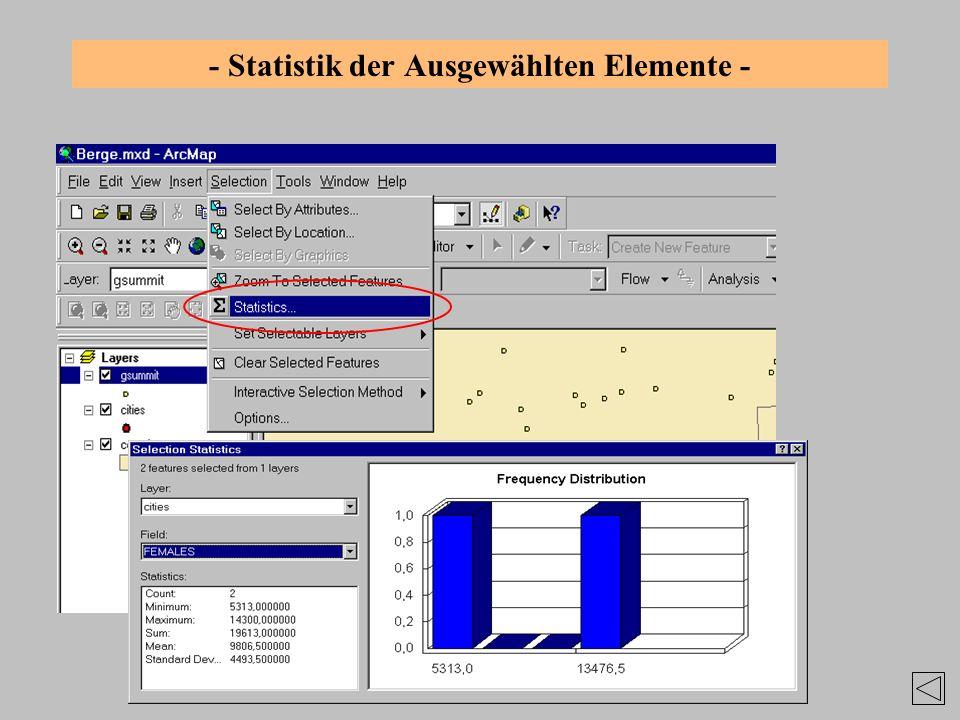 - Statistik der Ausgewählten Elemente -