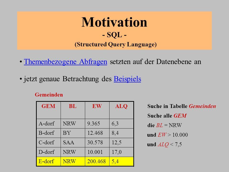 Motivation - SQL - (Structured Query Language) Themenbezogene Abfragen setzten auf der Datenebene anThemenbezogene Abfragen 6,3 8,4 5,4 17,0 12,5 ALQ