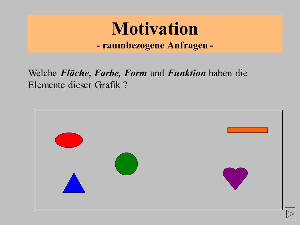 Motivation - raumbezogene Anfragen - Welche Fläche, Farbe, Form und Funktion haben die Elemente dieser Grafik ?