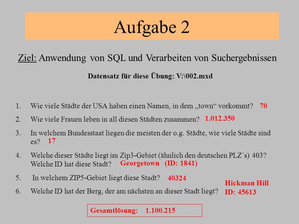 Aufgabe 2 Ziel: Anwendung von SQL und Verarbeiten von Suchergebnissen Datensatz für diese Übung: V:\002.mxd 1.Wie viele Städte der USA haben einen Nam