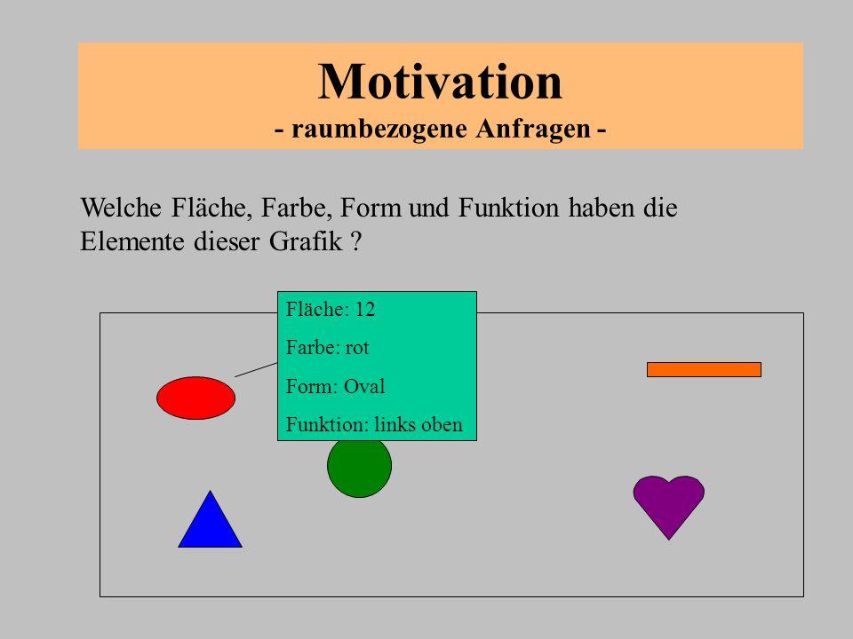 Motivation - raumbezogene Anfragen - Welche Fläche, Farbe, Form und Funktion haben die Elemente dieser Grafik ? Fläche: 12 Farbe: rot Form: Oval Funkt