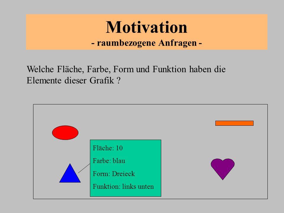 Motivation - raumbezogene Anfragen - Welche Fläche, Farbe, Form und Funktion haben die Elemente dieser Grafik ? Fläche: 10 Farbe: blau Form: Dreieck F