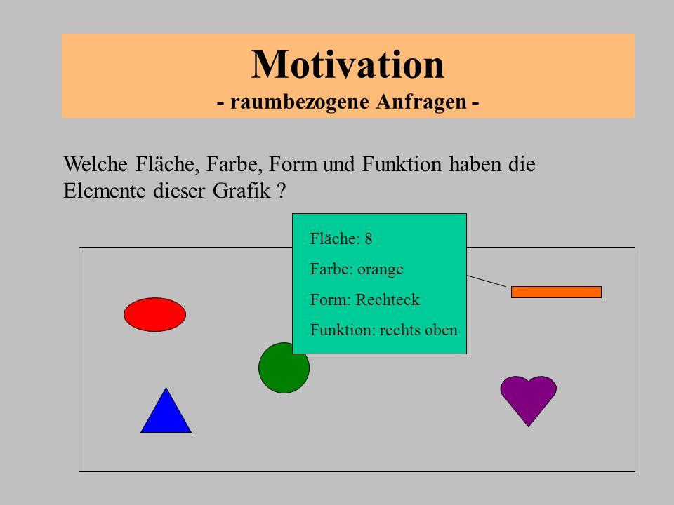 Motivation - raumbezogene Anfragen - Welche Fläche, Farbe, Form und Funktion haben die Elemente dieser Grafik ? Fläche: 8 Farbe: orange Form: Rechteck