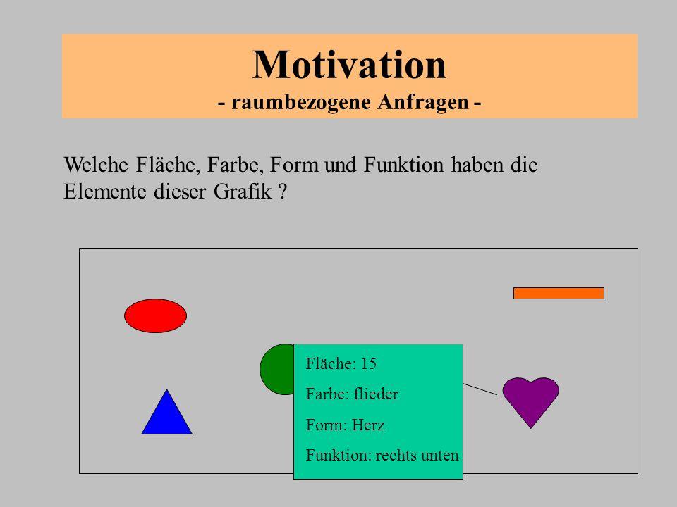 Motivation - raumbezogene Anfragen - Welche Fläche, Farbe, Form und Funktion haben die Elemente dieser Grafik ? Fläche: 15 Farbe: flieder Form: Herz F