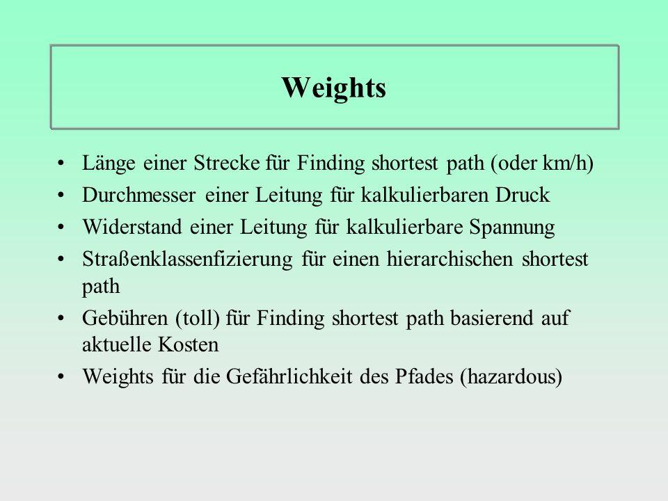 Weights Länge einer Strecke für Finding shortest path (oder km/h) Durchmesser einer Leitung für kalkulierbaren Druck Widerstand einer Leitung für kalkulierbare Spannung Straßenklassenfizierung für einen hierarchischen shortest path Gebühren (toll) für Finding shortest path basierend auf aktuelle Kosten Weights für die Gefährlichkeit des Pfades (hazardous)