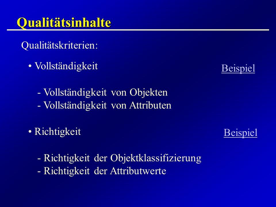 Qualitätsinhalte Qualitätskriterien: Vollständigkeit - Vollständigkeit von Objekten - Vollständigkeit von Attributen Richtigkeit - Richtigkeit der Obj