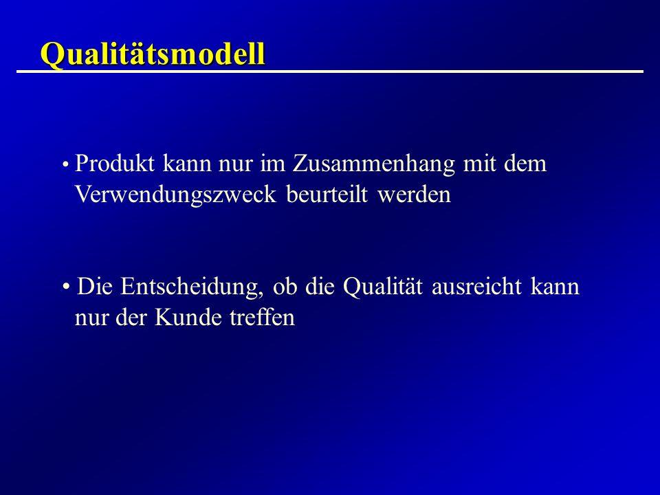 Qualitätsmodell Qualitätsmodell dient also als Entscheidungsgrundlage: => Metadaten (beschreibende Merkmale) Qualitätsinhalte - Modell der Daten - Herkunft der Daten - Verfügbarkeit - Qualitätskriterien - Qualitätsmaße