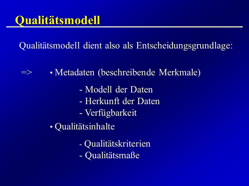 Metadaten Modell der Daten Inhaltliche Festlegung Struktur Regeln - Objektklassen und der zugehörigen Attribute - Erfassungskriterien - Gebiet - Gliederung der Objektklassen - Dimensionen - Repräsentationsformen - Objektbildung - Objektschlüssel - Zuordnung von Geometrie und Objekt Beispiel