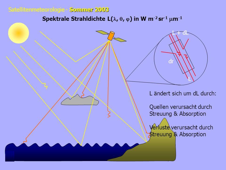 Sommer 2003 Satellitenmeteorologie - Sommer 2003 Spektrale Strahldichte L(,, ) in W m -2 sr -1 m -1 L dr L + dL L ändert sich um dL durch: Quellen ver