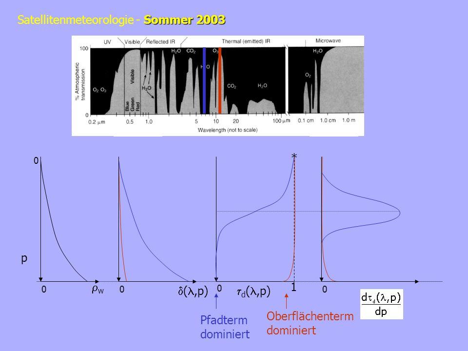Sommer 2003 Satellitenmeteorologie - Sommer 2003 d (,p) 0 1 * Oberflächenterm dominiert Pfadterm dominiert w p 0 0 (,p) 00