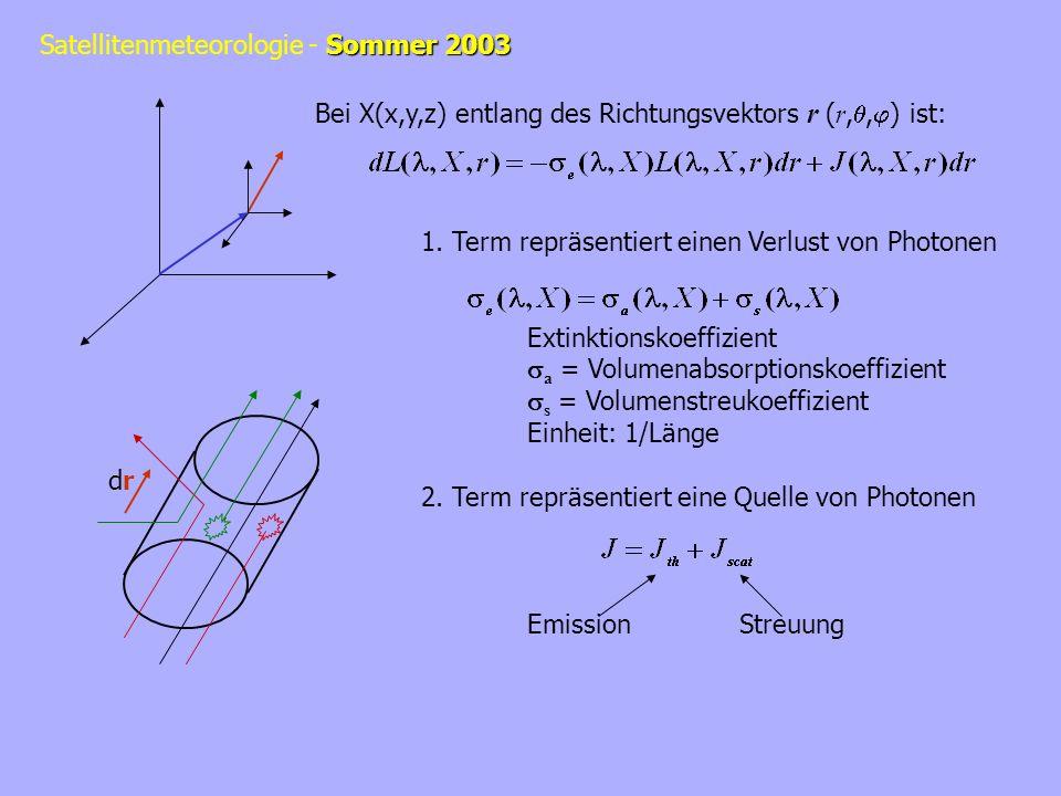 Sommer 2003 Satellitenmeteorologie - Sommer 2003 drdr Bei X(x,y,z) entlang des Richtungsvektors r ( r,, ) ist: 1. Term repräsentiert einen Verlust von