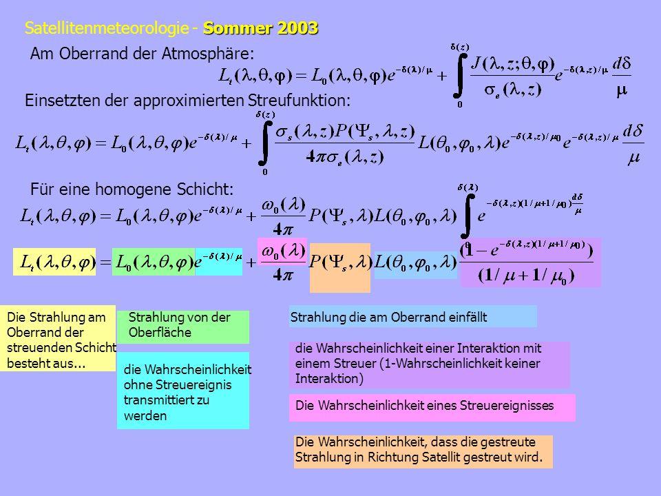 Sommer 2003 Satellitenmeteorologie - Sommer 2003 Am Oberrand der Atmosphäre: Einsetzten der approximierten Streufunktion: Für eine homogene Schicht: d