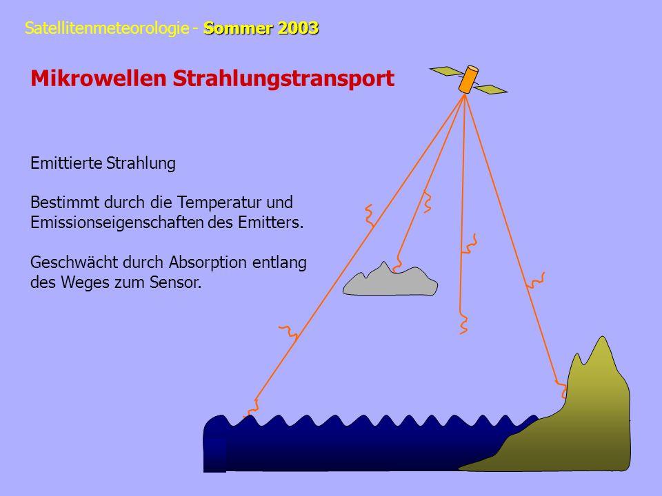 Sommer 2003 Satellitenmeteorologie - Sommer 2003 Mikrowellen Strahlungstransport Emittierte Strahlung Bestimmt durch die Temperatur und Emissionseigen