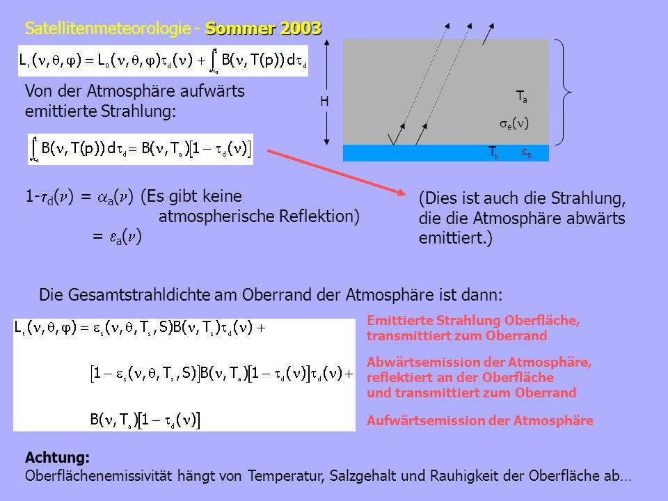 Sommer 2003 Satellitenmeteorologie - Sommer 2003 TaTa e ( ) TsTs s H Von der Atmosphäre aufwärts emittierte Strahlung: Die Gesamtstrahldichte am Oberr