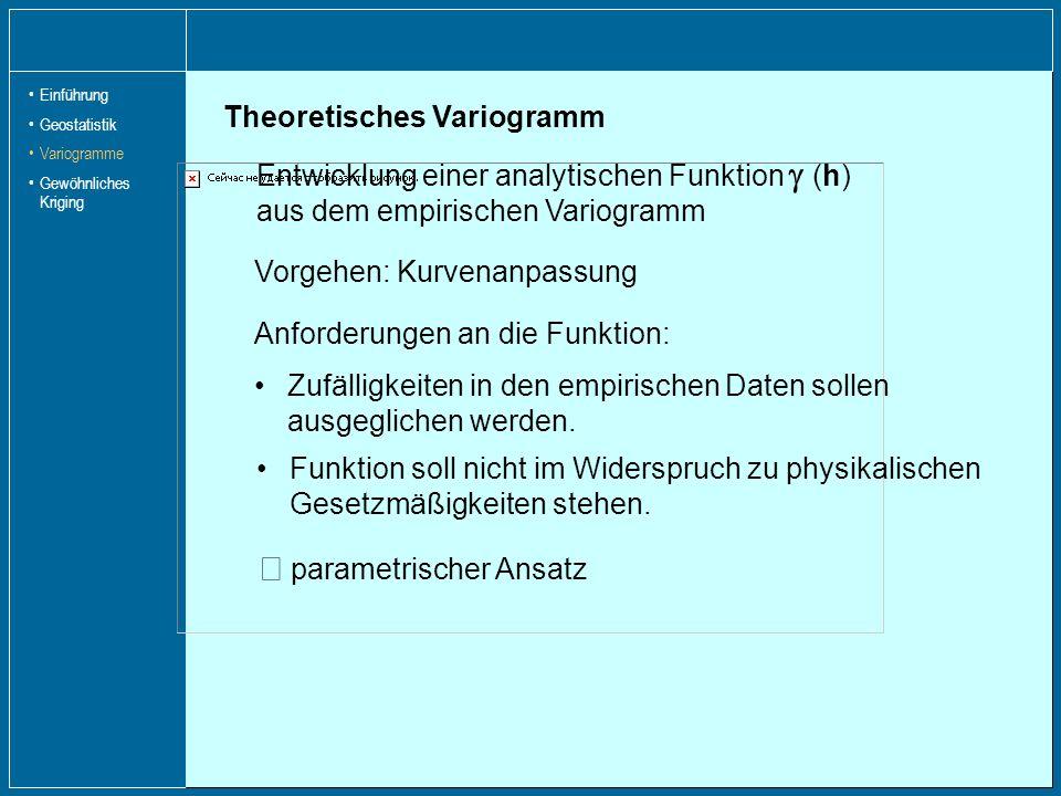 Theoretisches Variogramm Entwicklung einer analytischen Funktion (h) aus dem empirischen Variogramm Funktion soll nicht im Widerspruch zu physikalisch