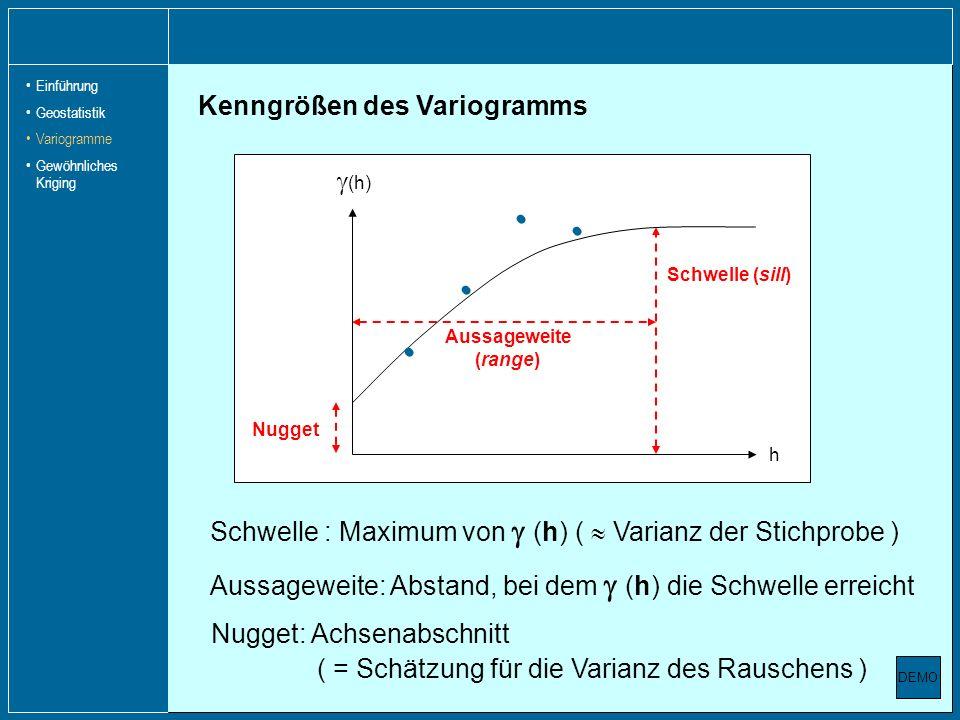 Schwelle (sill) Aussageweite (range) Nugget h (h) Schwelle : Maximum von (h) ( Varianz der Stichprobe ) Aussageweite: Abstand, bei dem (h) die Schwell