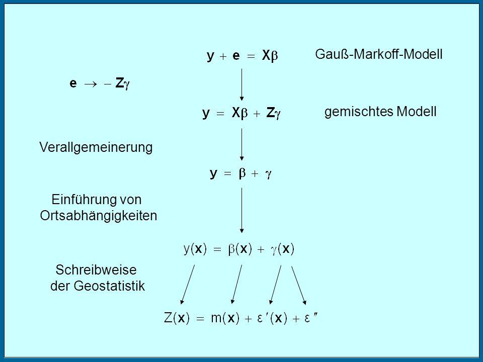 Lösungsformel in Matrizenschreibweise Gleichung für die Kriging-Varianz v = C -1 D Vektor der Semivarianzen zwischen Z(x 0 ) und Z(x i ) Vektor der Gewichte Matrix der Semivarianzen zwischen den Z(x i ) Die Höhe der Kriging-Varianz hängt von der Menge der räumlichen Informationen ab: Einführung Geostatistik Variogramme Gewöhnliches Kriging schwach besetztes Meßnetz hohe Varianz
