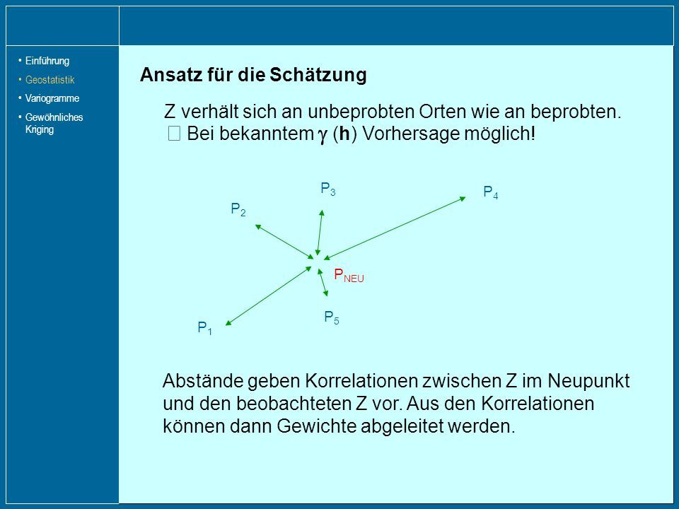 Ansatz für die Schätzung Abstände geben Korrelationen zwischen Z im Neupunkt und den beobachteten Z vor. Aus den Korrelationen können dann Gewichte ab
