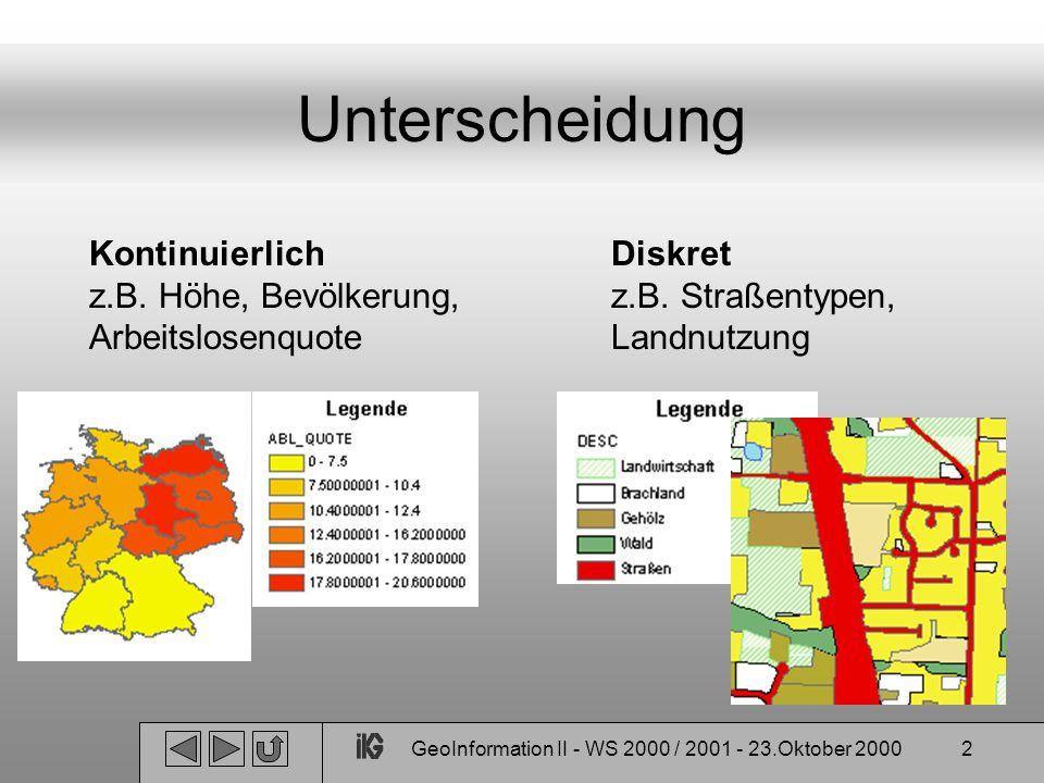 GeoInformation II - WS 2000 / 2001 - 23.Oktober 20002 Unterscheidung Kontinuierlich z.B. Höhe, Bevölkerung, Arbeitslosenquote Diskret z.B. Straßentype