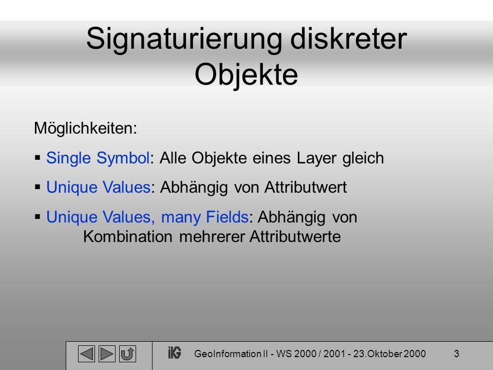 GeoInformation II - WS 2000 / 2001 - 23.Oktober 20003 Signaturierung diskreter Objekte Möglichkeiten: Single Symbol: Alle Objekte eines Layer gleich U