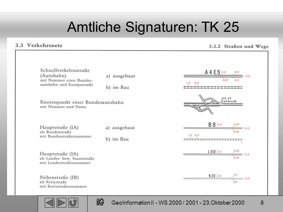 GeoInformation II - WS 2000 / 2001 - 23.Oktober 20009 Amtliche Signaturen: TK 25