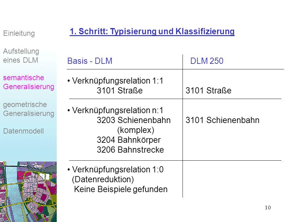 10 Basis - DLM DLM 250 Verknüpfungsrelation 1:13101 Straße Verknüpfungsrelation n:1 3203 Schienenbahn3101 Schienenbahn (komplex) 3204 Bahnkörper 3206 Bahnstrecke Verknüpfungsrelation 1:0 (Datenreduktion) Keine Beispiele gefunden 1.