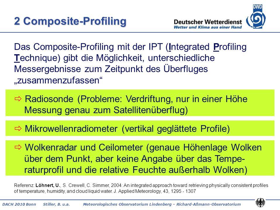 DACH 2010 Bonn Stiller, B. u.a. Meteorologisches Observatorium Lindenberg – Richard-Aßmann-Observatorium 2 Composite-Profiling Das Composite-Profiling