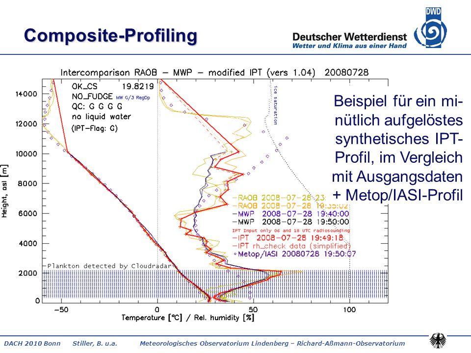 DACH 2010 Bonn Stiller, B. u.a. Meteorologisches Observatorium Lindenberg – Richard-Aßmann-Observatorium Composite-Profiling Beispiel für ein mi- nütl