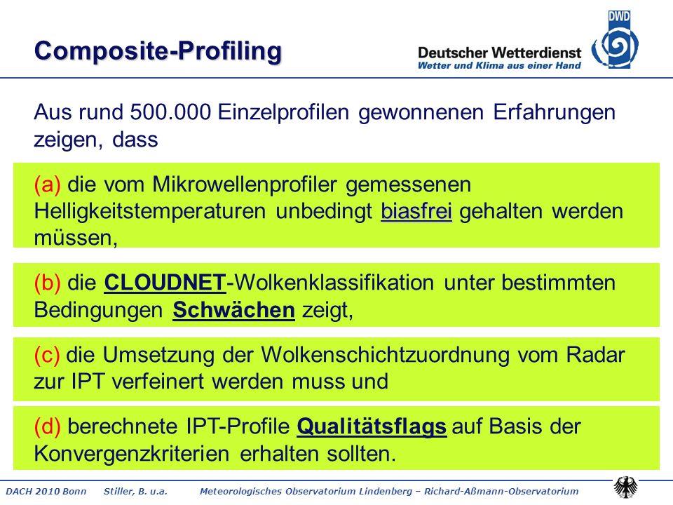 DACH 2010 Bonn Stiller, B. u.a. Meteorologisches Observatorium Lindenberg – Richard-Aßmann-Observatorium Composite-Profiling biasfrei Aus rund 500.000