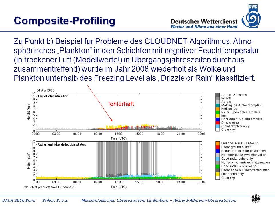 DACH 2010 Bonn Stiller, B. u.a. Meteorologisches Observatorium Lindenberg – Richard-Aßmann-Observatorium Composite-Profiling Zu Punkt b) Beispiel für