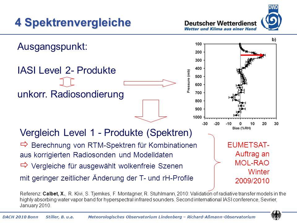DACH 2010 Bonn Stiller, B. u.a. Meteorologisches Observatorium Lindenberg – Richard-Aßmann-Observatorium 4 Spektrenvergleiche Ausgangspunkt: IASI Leve