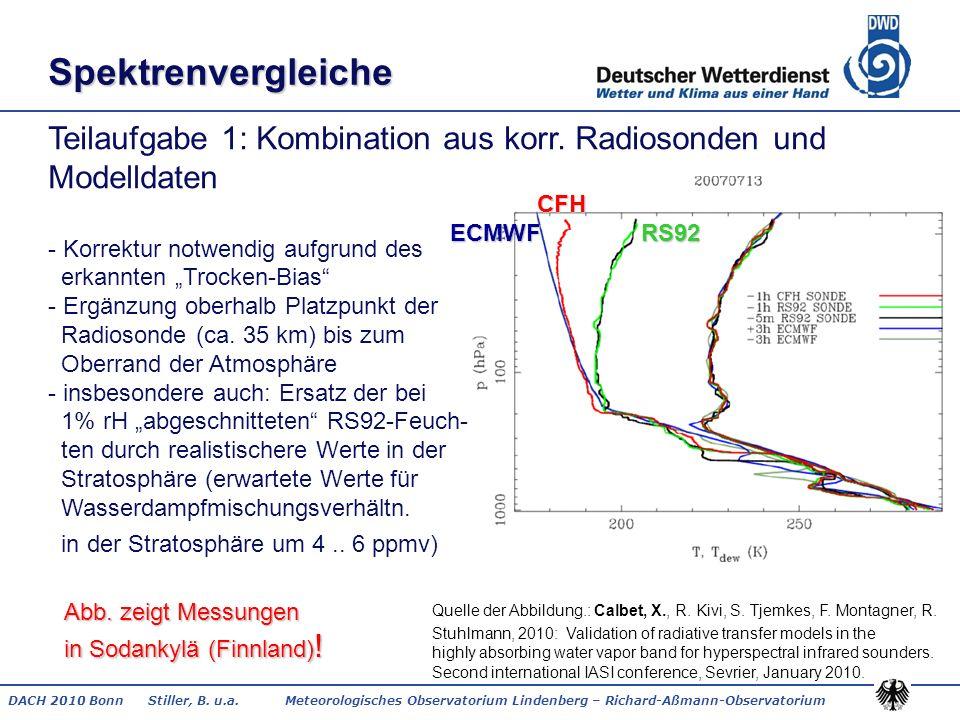 DACH 2010 Bonn Stiller, B. u.a. Meteorologisches Observatorium Lindenberg – Richard-Aßmann-Observatorium Spektrenvergleiche Teilaufgabe 1: Kombination