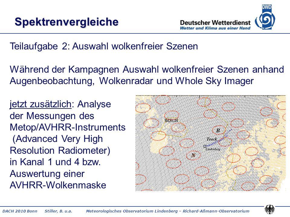 DACH 2010 Bonn Stiller, B. u.a. Meteorologisches Observatorium Lindenberg – Richard-Aßmann-Observatorium Spektrenvergleiche Teilaufgabe 2: Auswahl wol