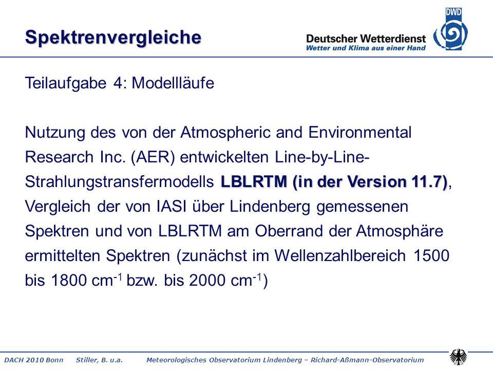 DACH 2010 Bonn Stiller, B. u.a. Meteorologisches Observatorium Lindenberg – Richard-Aßmann-Observatorium Spektrenvergleiche LBLRTM (in der Version 11.