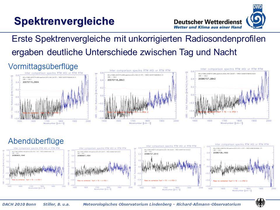 DACH 2010 Bonn Stiller, B. u.a. Meteorologisches Observatorium Lindenberg – Richard-Aßmann-Observatorium Spektrenvergleiche Vormittagsüberflüge Abendü