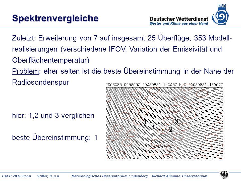 DACH 2010 Bonn Stiller, B. u.a. Meteorologisches Observatorium Lindenberg – Richard-Aßmann-Observatorium Spektrenvergleiche Zuletzt: Erweiterung von 7