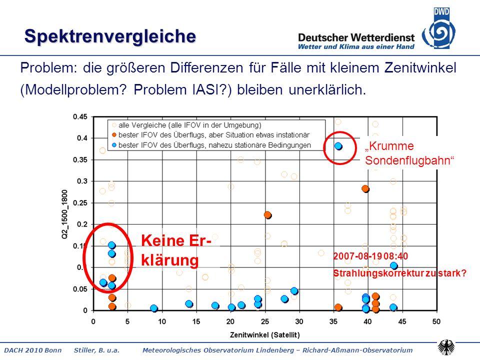 DACH 2010 Bonn Stiller, B. u.a. Meteorologisches Observatorium Lindenberg – Richard-Aßmann-Observatorium Spektrenvergleiche Problem: die größeren Diff
