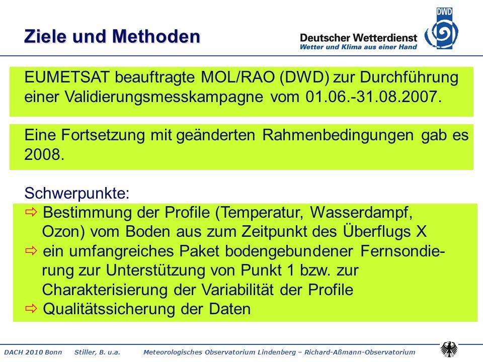 DACH 2010 Bonn Stiller, B. u.a. Meteorologisches Observatorium Lindenberg – Richard-Aßmann-Observatorium Ziele und Methoden EUMETSAT beauftragte MOL/R
