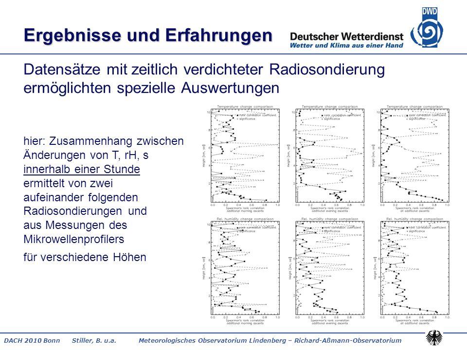 DACH 2010 Bonn Stiller, B. u.a. Meteorologisches Observatorium Lindenberg – Richard-Aßmann-Observatorium Ergebnisse und Erfahrungen Datensätze mit zei
